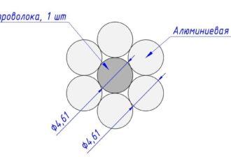 Сечение провода АС 100/16,7