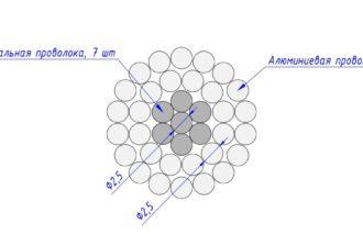 Сечение провода АС 150/34