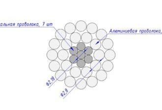 Сечение провода АС 160/26,1