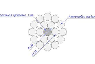 Сечение провода АС 160/8,9