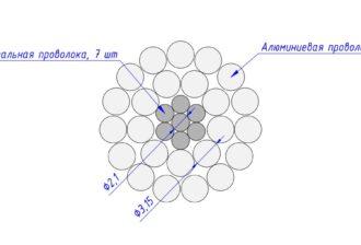 Сечение провода АС 185/24