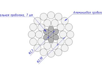 Сечение провода АС 185/29