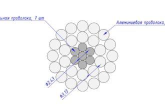 Сечение провода АС 200/32,6