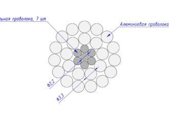 Сечение провода АС 205/27