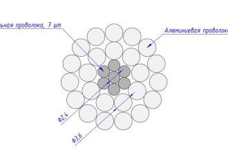 Сечение провода АС 240/32