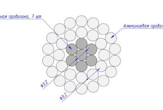 Сечение провода АС 240/56