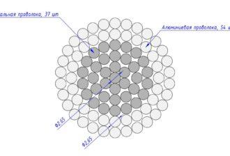 Сечение провода АС 300/204