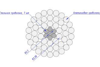 Сечение провода АС 330/30