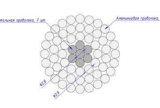Сечение провода АС 330/43