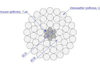 Сечение провода АС 400/27,7