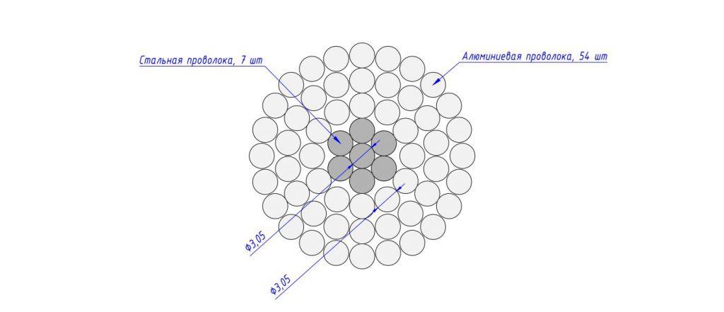 Сечение провода АС 400/51