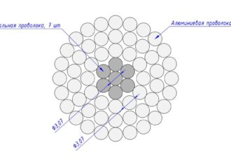 Сечение провода АС 400/51,9