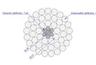 Сечение провода АС 450/31,1