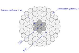 Сечение провода АС 450/58,3
