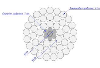 Сечение провода АС 500/34,6