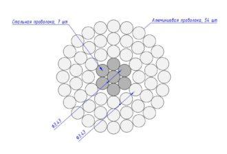 Сечение провода АС 500/64,8
