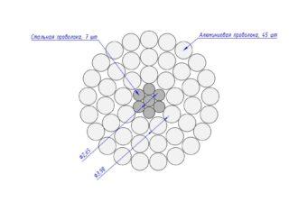 Сечение провода АС 560/38,7