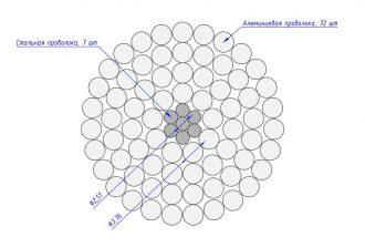Сечение провода АС 800/34,6