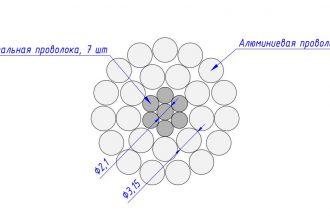 Сечение провода АСО 185