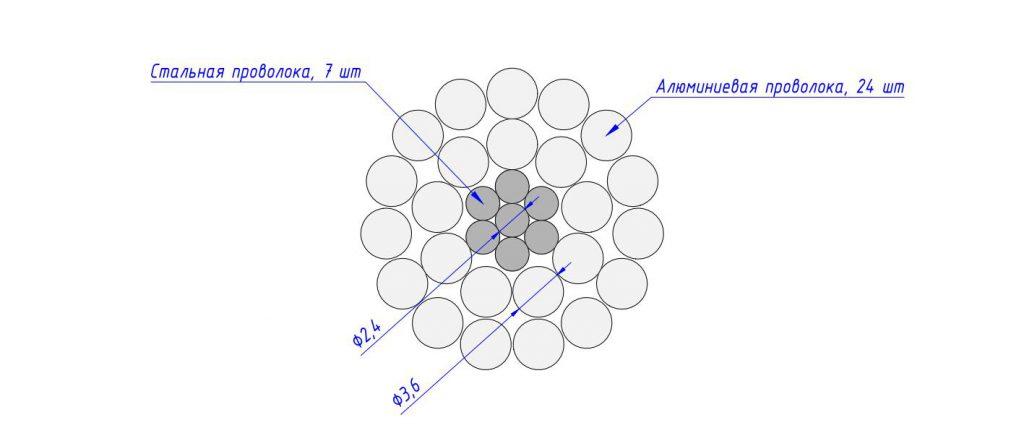 Сечение провода АСО 240