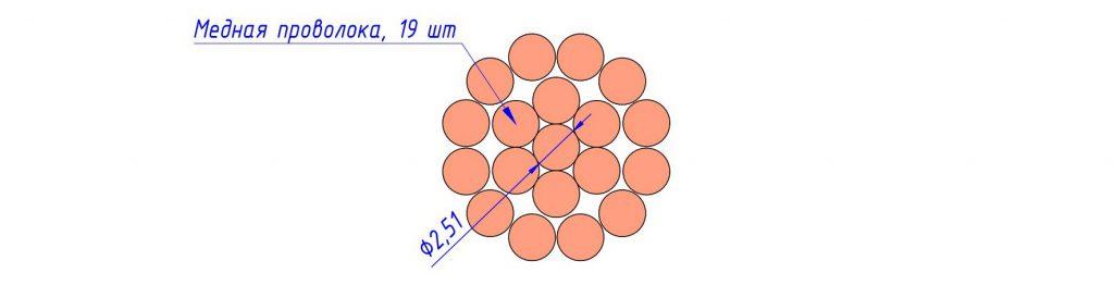 Сечение провода М 95