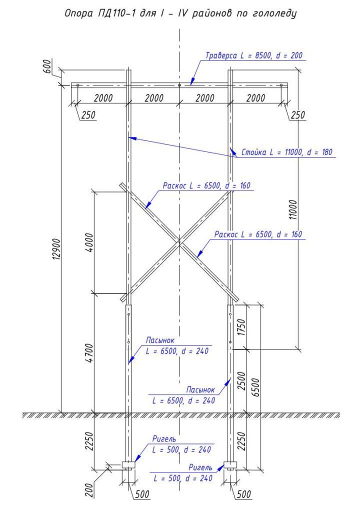 Чертеж опоры ПД110-1 с размерами