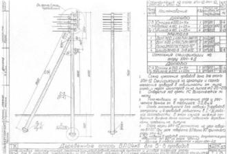 УАН-1Д - угловая анкерная деревянная опора ВЛ-0.4кВ