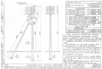 АКН-1Д - анкерная (концевая) деревянная опора ВЛ-0.4кВ