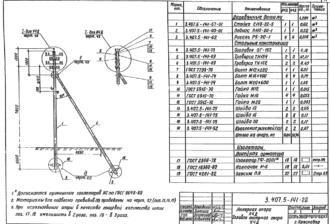 А4Д - анкерная деревянная опора ВЛ-0.4кВ