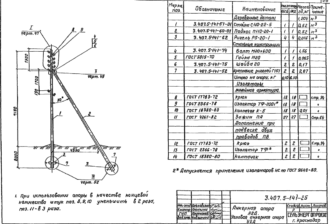 У2Д - угловая анкерная деревянная опора ВЛ-0.4кВ