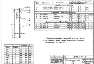 П3Д-5 - промежуточная деревянная опора ВЛ-0.4кВ