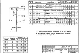 П1Д-5 - промежуточная деревянная опора ВЛ-0.4кВ