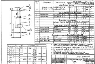П3ДБ-5 - промежуточная деревянная опора ВЛ-0.4кВ