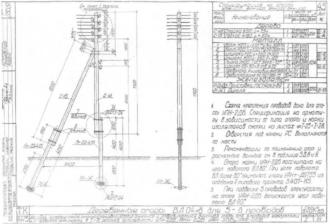 УАН-2ДБ - угловая анкерная деревянная опора ВЛ-0.4кВ