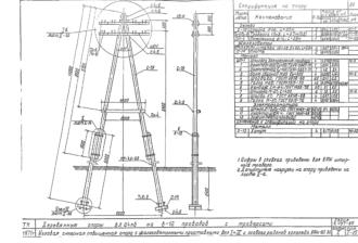 УАНт-ДБ9.6 - двухцепная деревянная опора ВЛ-0.4кВ