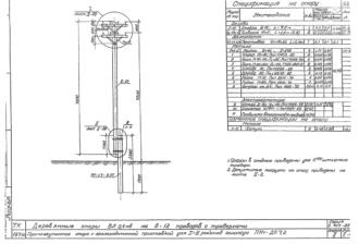 ПНт-ДБ7.2 - двухцепная деревянная опора ВЛ-0.4кВ