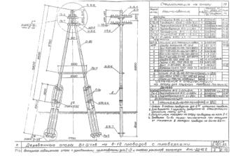 АНт-ДД10.2 - двухцепная деревянная опора ВЛ-0.4кВ