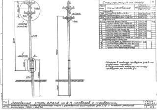 ПОНт-ДД7.9 - двухцепная деревянная опора ВЛ-0.4кВ