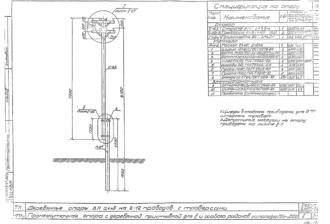 ПНт-ДД8.1 - двухцепная деревянная опора ВЛ-0.4кВ