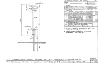 ПНт-ДД7.2 - двухцепная деревянная опора ВЛ-0.4кВ