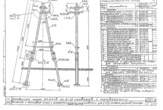 АКНт- ДБ7.6 - двухцепная деревянная опора ВЛ-0.4кВ