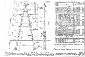 ПАК20-3ДД - одноцепная деревянная опора ВЛ-20кВ