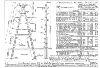 ПАК10-2ДБ - одноцепная деревянная опора ВЛ-10кВ