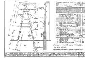 ПАК10-3ДД - одноцепная деревянная опора ВЛ-10кВ
