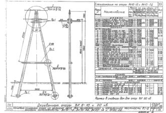 АК20-1Д - одноцепная деревянная опора ВЛ-20кВ