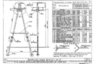 ОА20-3ДБ - одноцепная деревянная опора ВЛ-20кВ