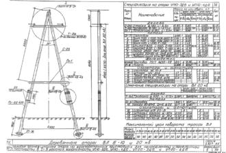 УП20-3ДБ - одноцепная деревянная опора ВЛ-20кВ