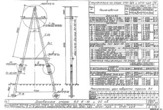 УП10-4ДБ - одноцепная деревянная опора ВЛ-10кВ