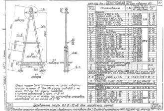 УАП10-12ДД - одноцепная деревянная опора ВЛ-10кВ